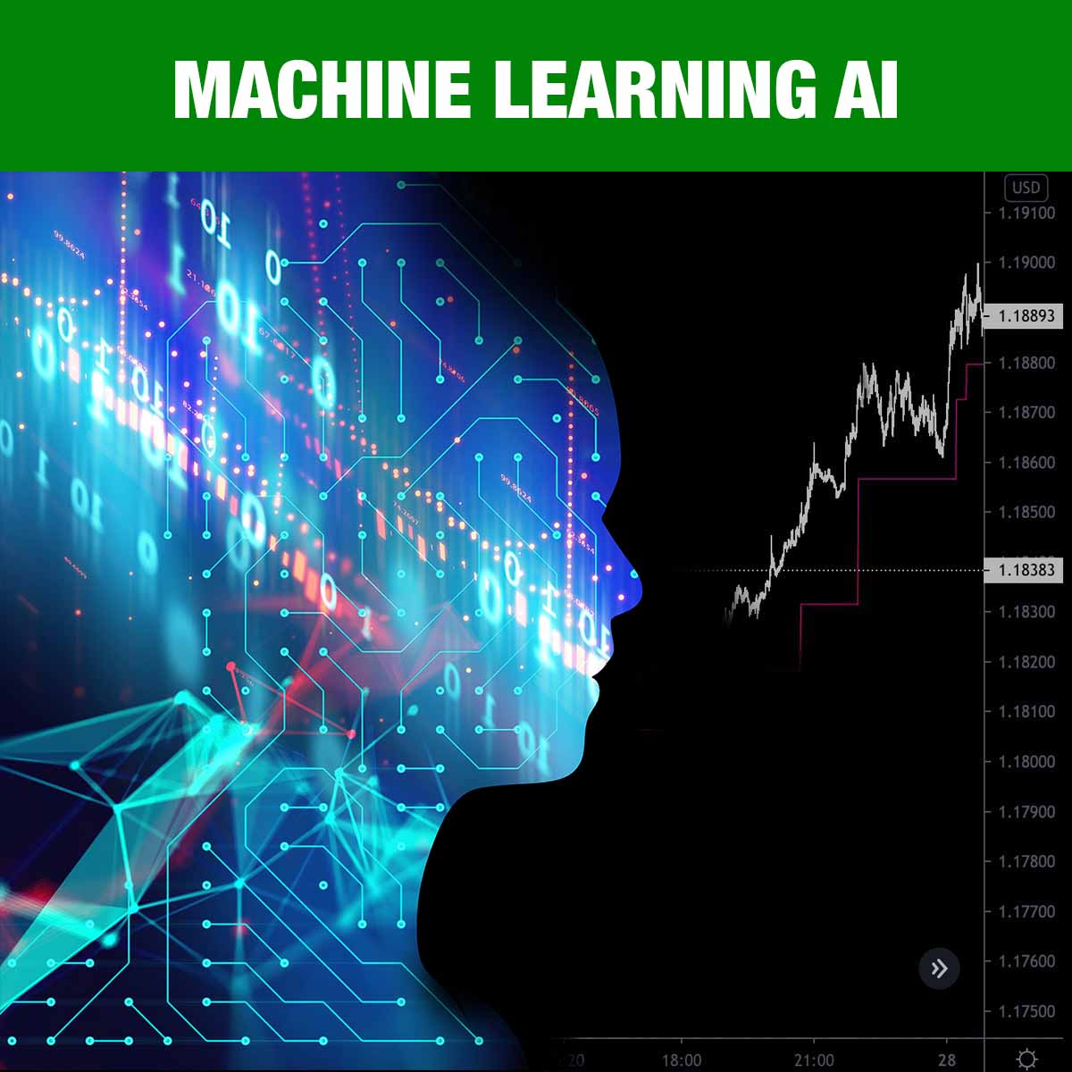 Machine Learning AI Strategy For Trading view