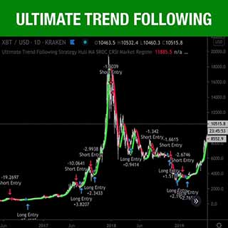 Tradingview Strategies Ultimate Trend Following